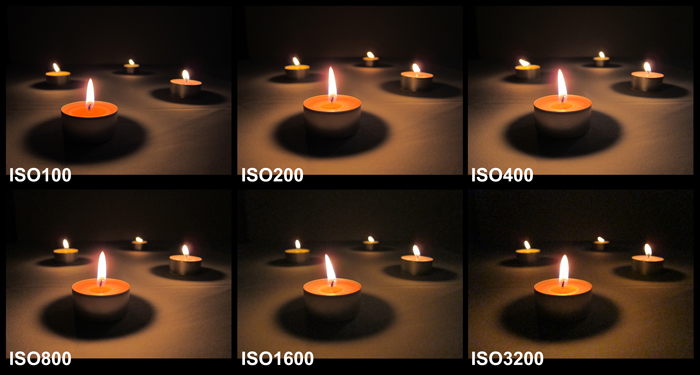 Camera-Low-Light-Settings & When The Lights Go Down: Low Light Photography Tips   Rubrika